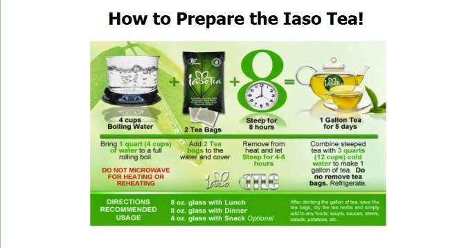 prepare_Iaso_Tea