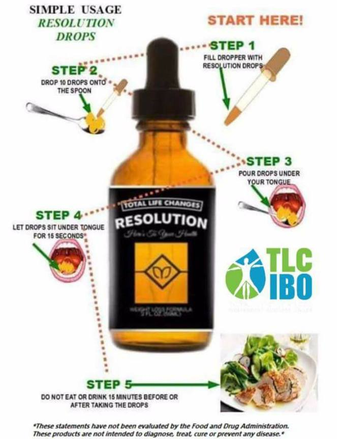 Resolution Steps